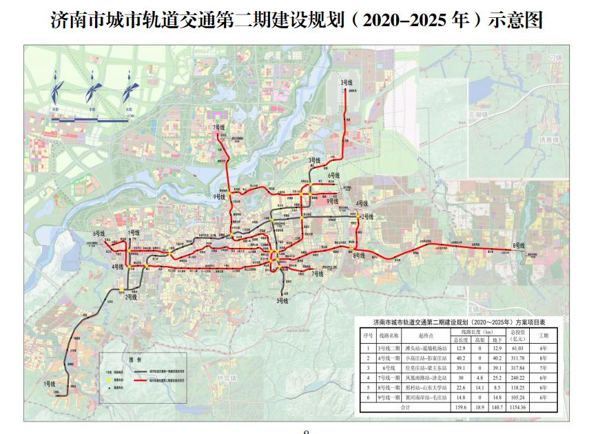 快看!济南轨道交通3号线二期工程 4号线一期工程迎新进展