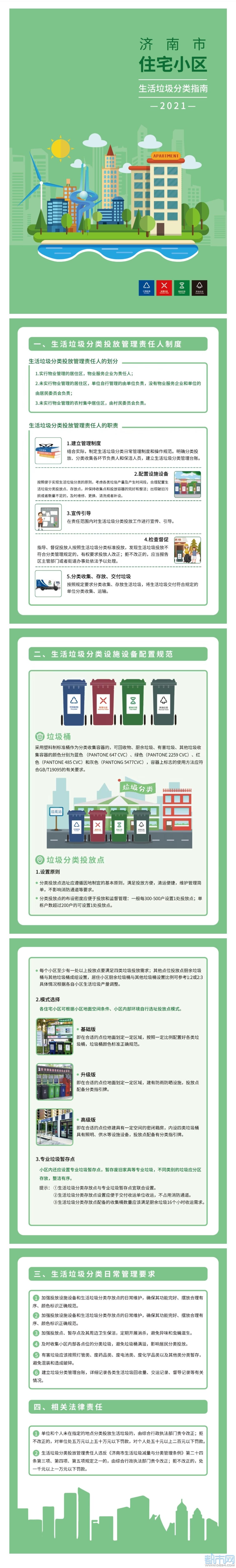 莱芜人注意:济南生活垃圾分类指南和相关法律责任来了!