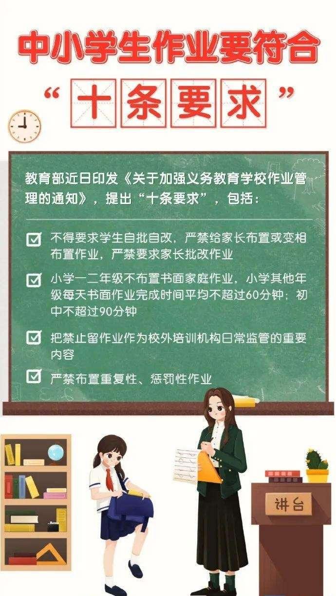近日,教育部印发 《关于加强义务教育学校作业管理的